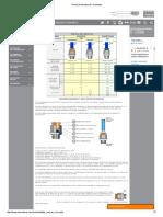 Neumatica - Tipos de Rosca.pdf