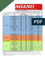 10808_Tabela de Sublimação.pdf