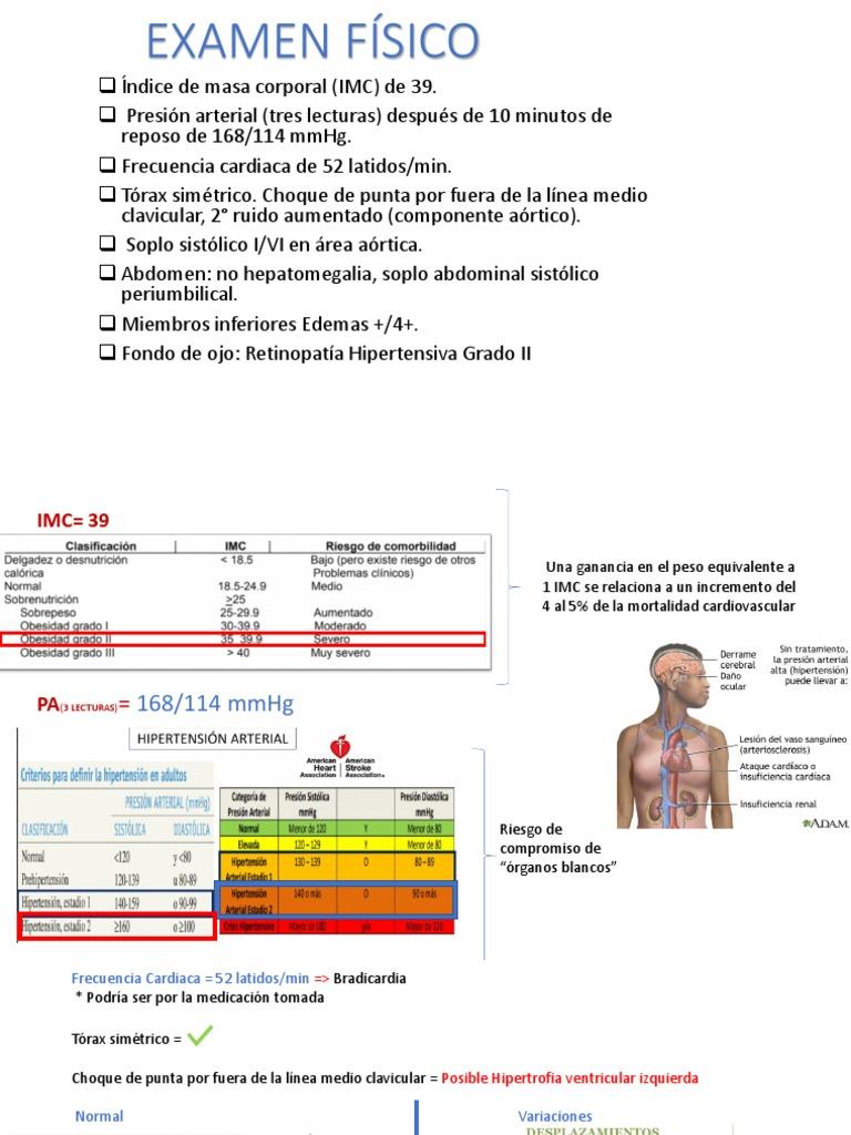 199 presión arterial sistólica