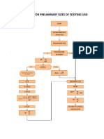 FLOW-CHART-FOR-PRELIMINARY-SIZES-OF-FOOTING-USD.docx