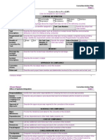 Corrective Action Plan (CAP) Template