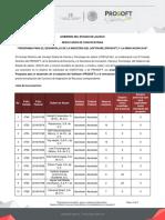 Resultados Convocatoria Prosoft 2016 Aprobados(1)