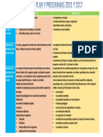 Análisis Plan y Programas d Estudios 2011