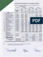Revised Fee Details 18-19