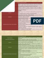 Presidencialismo y Parlamentarismo