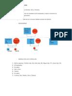 Proyecto edx
