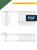 Dashboard de Recrutamento e Seleção de Pessoas - Demo.xlsx