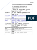 D_Soils Level 2 Parts IV-V 2008
