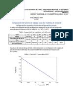 analisis-comparativo de los ciclos de los compresores