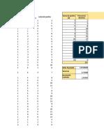 Taller #1 - Estadística II
