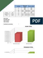 Computación i Excel Practica Derlimar Suarez 28099328 Sección 31 c Contabilidad