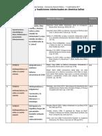 Salas Oroño - Cronograma 2018 Vf (1)