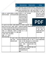 API 3 Diseño y Evaluacion de Puestos