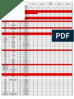 Rental Weapons List as of 11.11.15