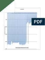 180430 Grafik Kedalaman Terpancang Area 3.pdf