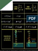 Formulas Caida Libre