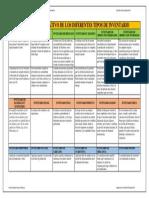 Cuadro Comparativo de Los Diferentes Tipos de Inventario