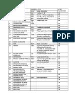 kode diagnosa 155.docx