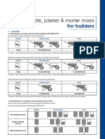 Concrete__plaster_and_mortar_mixes_for_builders.pdf