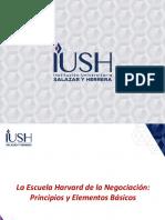 Presentacion_Método Harvard de Negociación