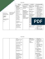 Case Presentation Station 3B Drug Study Azithromycin