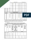 Tabla 310-17 Capacidad de Conduccion de Corriente Aire Libre