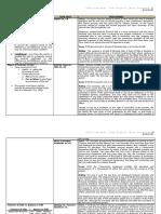 PRINCIPLE_DOCTRINE_CASE_TITLE_CASE_DETAI.pdf