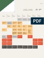 Mallas-Educación_PedParvularia.pdf