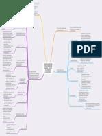 Construcción de instrumentos de medida para la evaluación universitaria.pdf