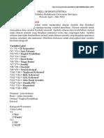 Fajri Irwinsyah Manalu 04011181520086 ( Tugas Spss )