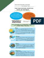 Guía 6to RECURSOS.docx