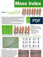 Body Mass Index (BMI) [german]