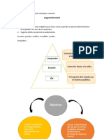 4. Resumen T. Logoaudiometría