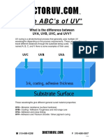 What is the Difference Between UV ABC
