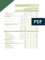 04.Novos Preços Finais_Grupo B_Abril 2018_Res Homologatória 2.382