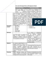 Cuadro Comparativo Entre Psicologia Clinica y Psicologia de La Salud
