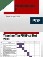 Laporan Perkembangan Tim PMKP