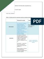 Taller_1_de_biologia_Rossana.docx