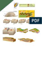 Tipos de Deformacion Fallas Diaclasas