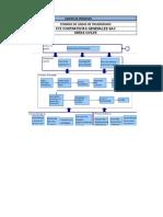 IPER modelo.xlsx