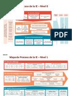 Anexo 01 y 02 Procesos de la IE Nivel 0 y 1 (1).pdf