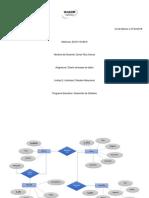 DDBD_U2_A3_PASM.docx