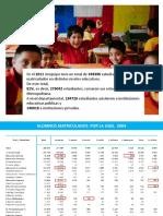 Educación en Arequipa