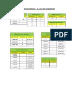 Inventario de Moldes - Planta de Accesorios