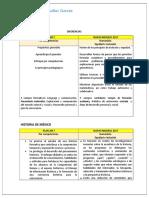 Diferencias Plan 2011 y 2017