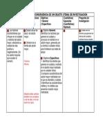 Matriz de Análisis y Congruencia de Un Objeto