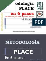 Metodología PLACE en 6 Pasos Para Proceso Blog ERIK HDZ