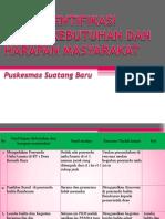 HASIL IDENTIFIKASI KAJIAN KEBUTUHAN & HARAPAN MASYARAKAT - OK.pptx