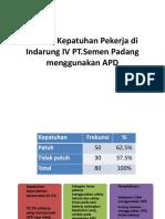 Tingkat Kepatuhan Pekerja di Indarung IV PT.pptx