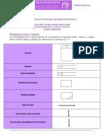 lectura+complementaria+diagramas+de+flujos+de+datos+simbologia+gane+y+sarson.docx